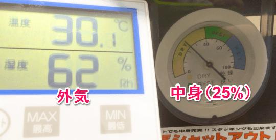 シリカゲル乾燥剤湿度