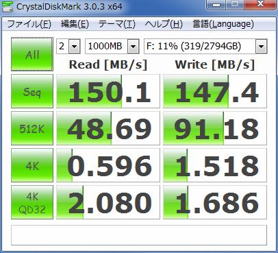 HDDベンチマークWDRed3TB