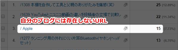 自分のブログには存在しないURL