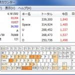 タイピング打鍵数のカウントソフト「タイプ数カウンター」をしばらく使った結果