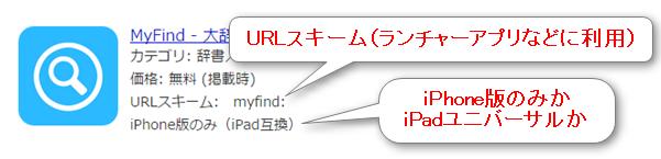 URLスキームとiPad対応