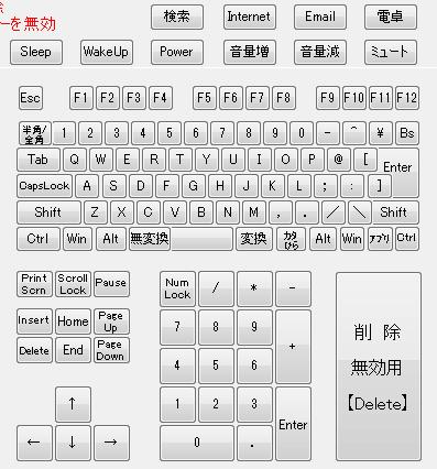 KeySwapで設定できるキー一覧