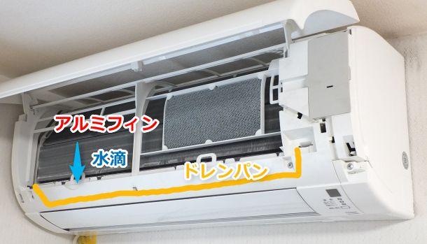 エアコン排水の流れ