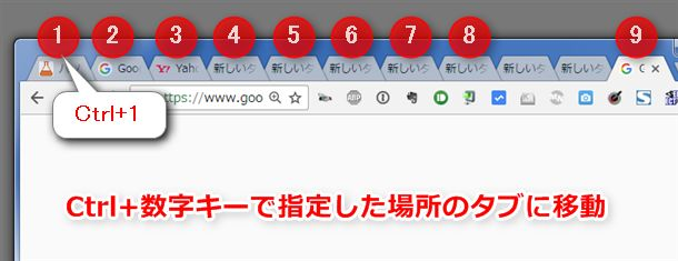 Chrome、Ctrlキーと数字で指定したタブに移動