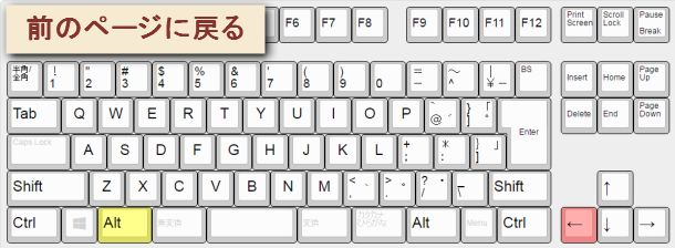 Chrome前のページに戻るショートカットキー