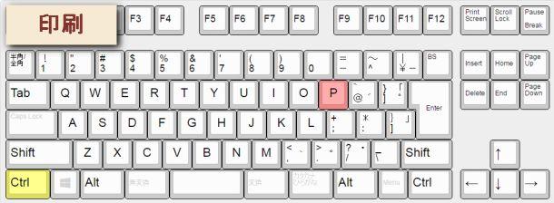 Chromeで印刷するショートカットキー