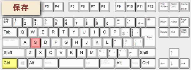 Chromeで現在のページを保存するショートカットキー