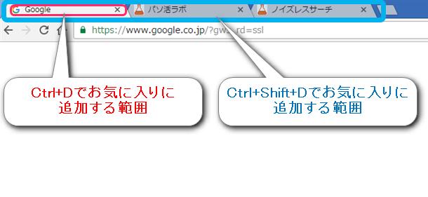 Chromeでお気に入りに追加するタブの範囲の違い