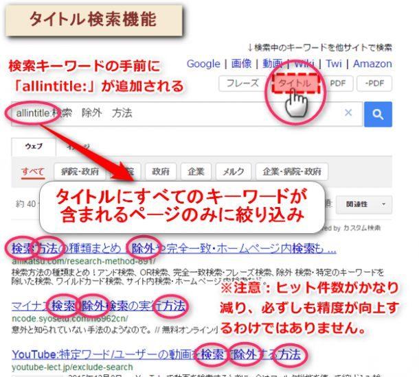 ノイズレスサーチタイトル検索機能