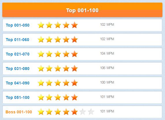 10FastFingersの練習メニュー。100単語ごとに別れている。WPMと星の数で成績がわかる。