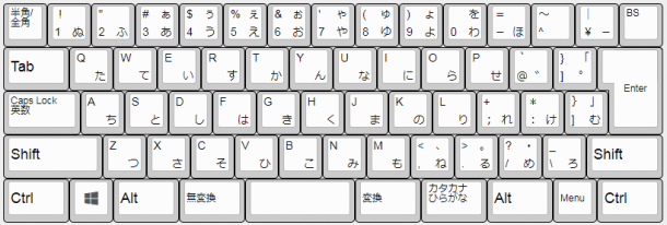 初代Realforce日本語配列のキー配列
