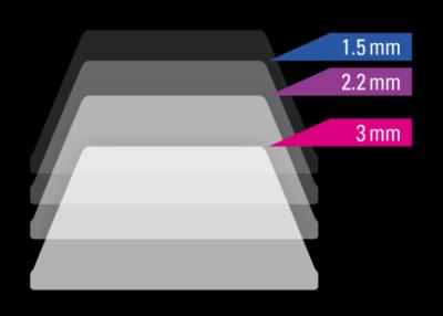 Realforce R2のAPC機能。アクチュエーションポイントを1.5mm、2.2mm、3mmに調節可能。