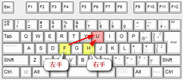 huとfu、打ちやすいほうで打つ最適化。