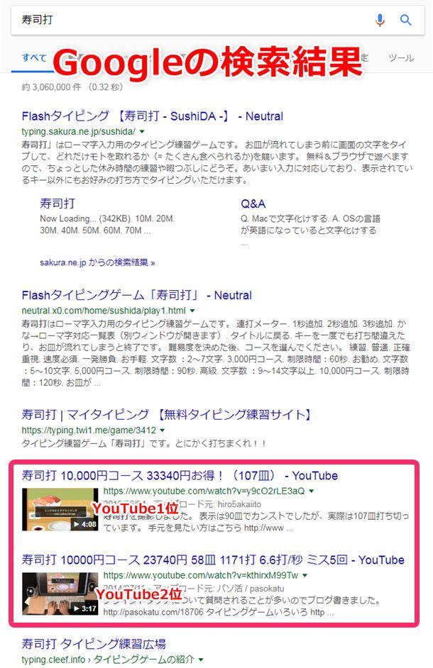 Googleで「寿司打」を検索した例。4位と5位にYouTube動画がヒットする。ただし記事を書いた2018年2月のGoogle検索結果。