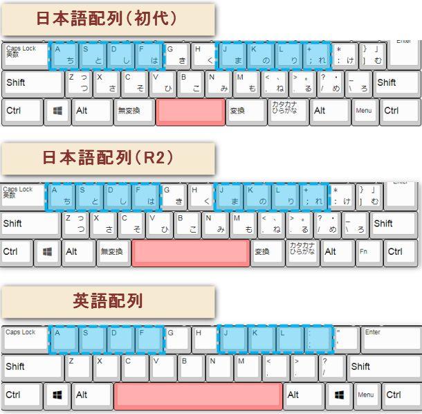 Realforceの配列や世代によるスペースキーの長さの違い。Realforce R2のスペースキーは初代よりも長くなった。