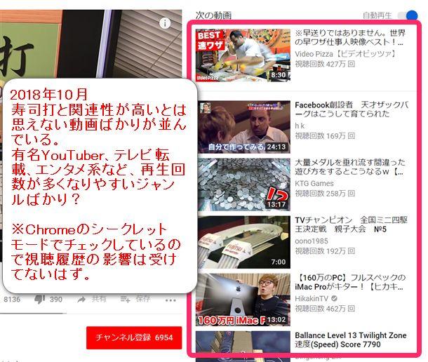 2018年10月時点の、「寿司打」動画の右側に並ぶ「次の動画」。関連性のある動画は全然なくなり、話題の動画や再生数の多い動画が並んでいる。