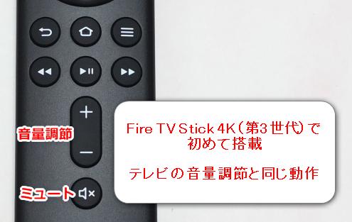 Fire TV Stickリモコンの音量調節とミュートボタン。テレビのリモコンと同じ動作になる。
