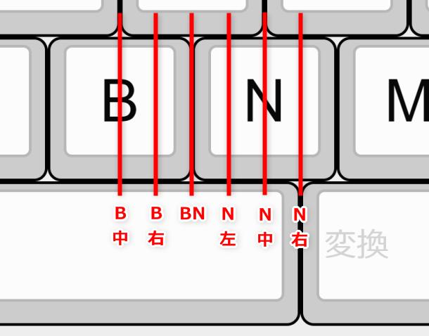 スペースキーと変換キーの境目がどこにあるかで親指シフトの打ちやすさが違う
