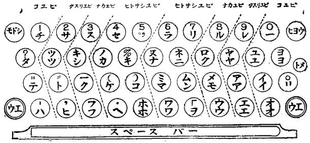 山下芳太郎がスティックネーに提案したかな配列。