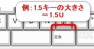 キーの大きさはアルファベットのUで表され、1Uが文字キー1個分の大きさになる。