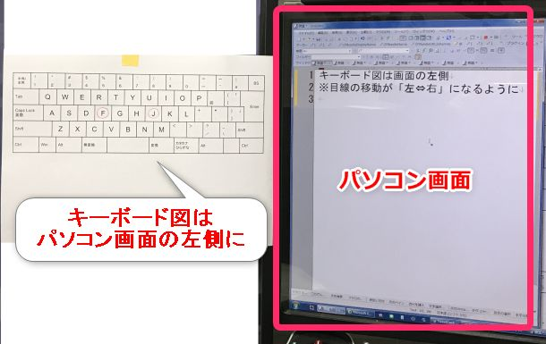 キーボード図はパソコン画面の左側に置く